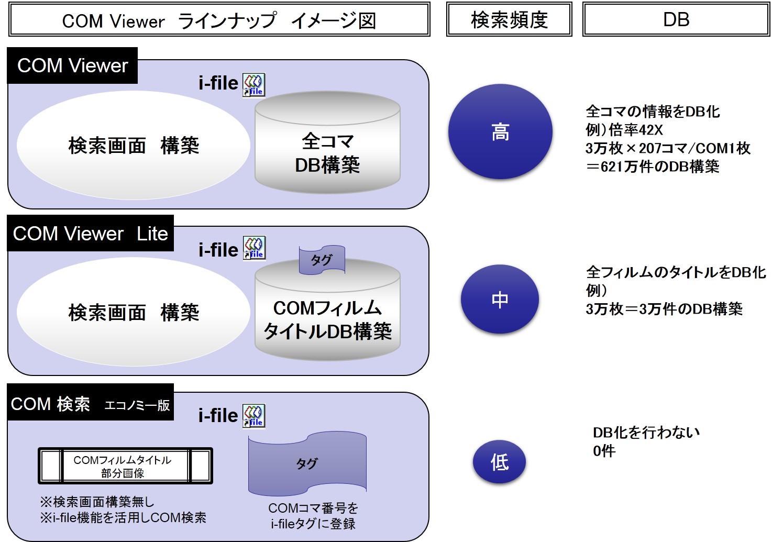 ラインナップ図2