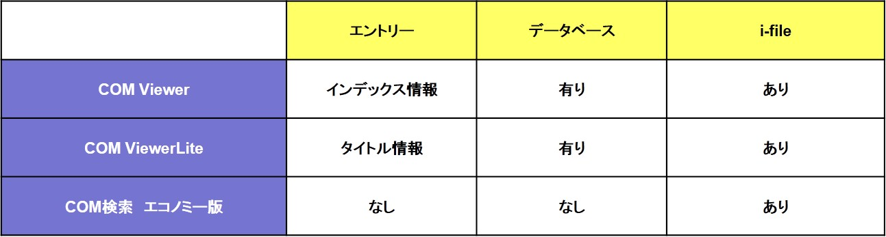 ラインナップ表2